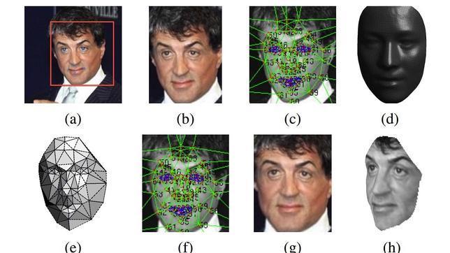 sistema-facial-facebook