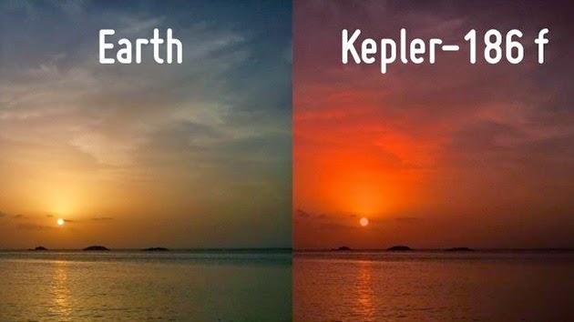 kepler planeta gemelo puesta del sol