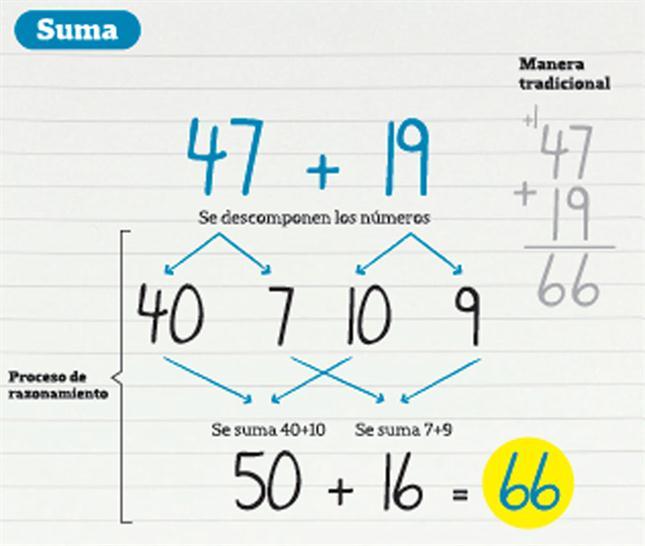 nuevo-metodo-matem1