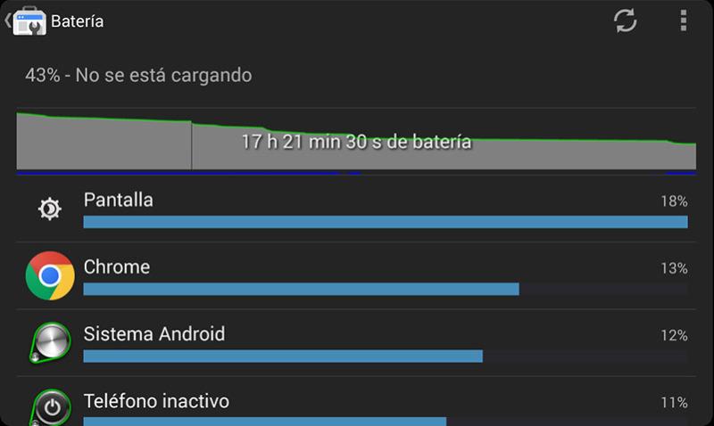 consumo bateria