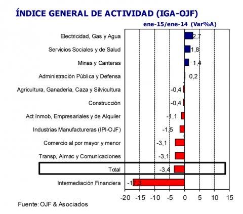 ojf_informe_actividad