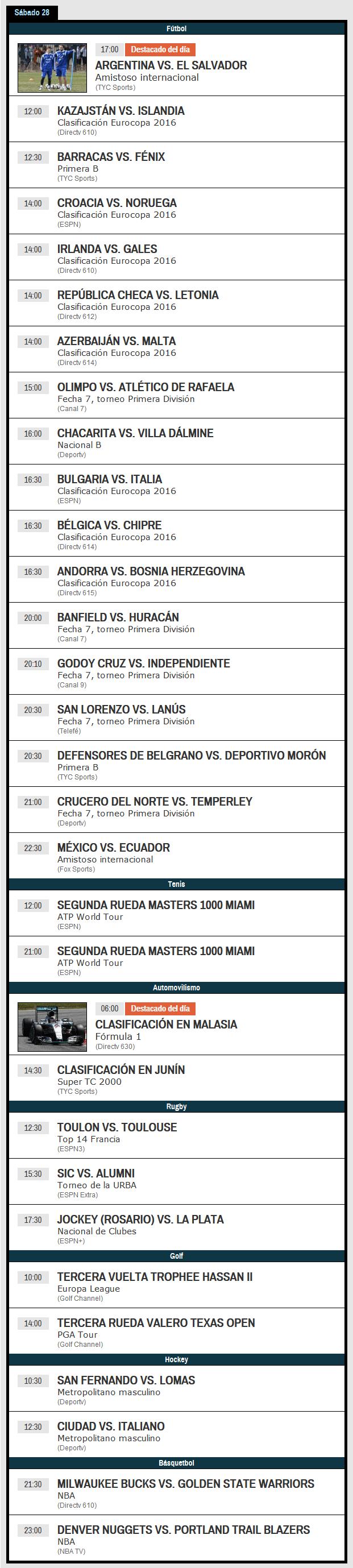 agenda_deportiva_28_03_15