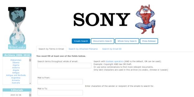sony wikileaks