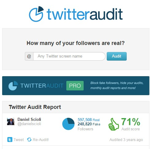 twitter-audit-scioli