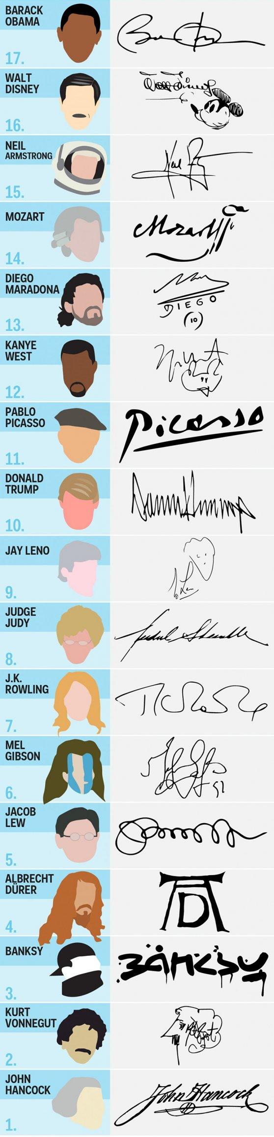 firmas famosas (1)