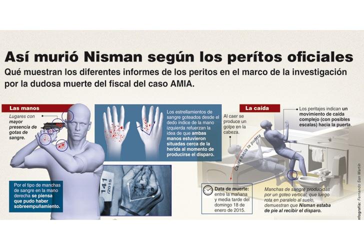 infografia_muerte_nisman (1)