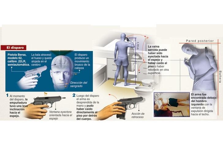 infografia_muerte_nisman (2)