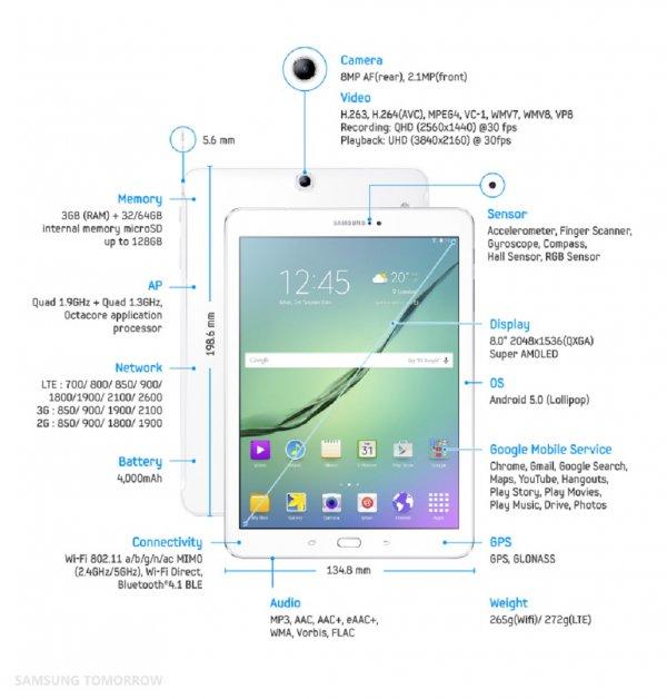 nueva tablet samsung