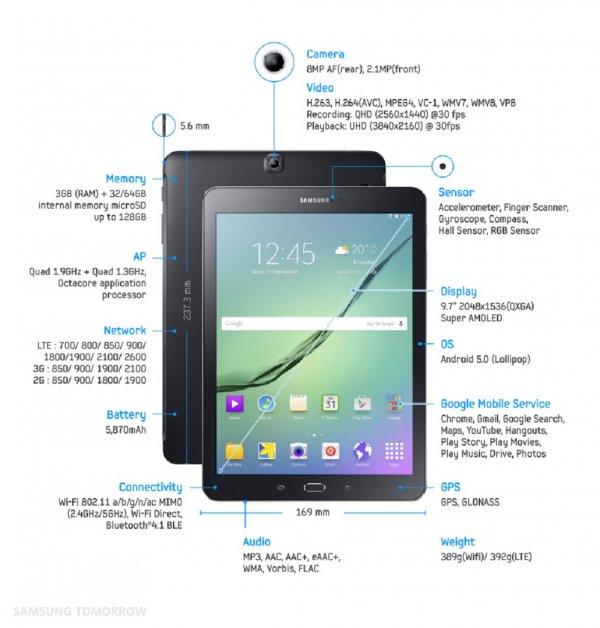nueva tablet samsung1