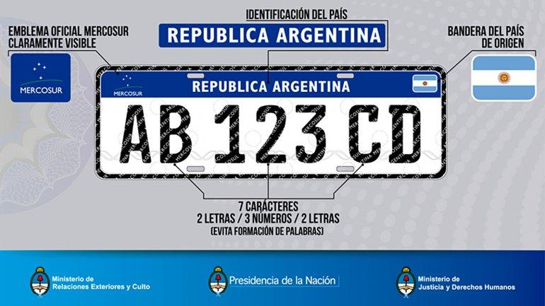 patente_mercosur