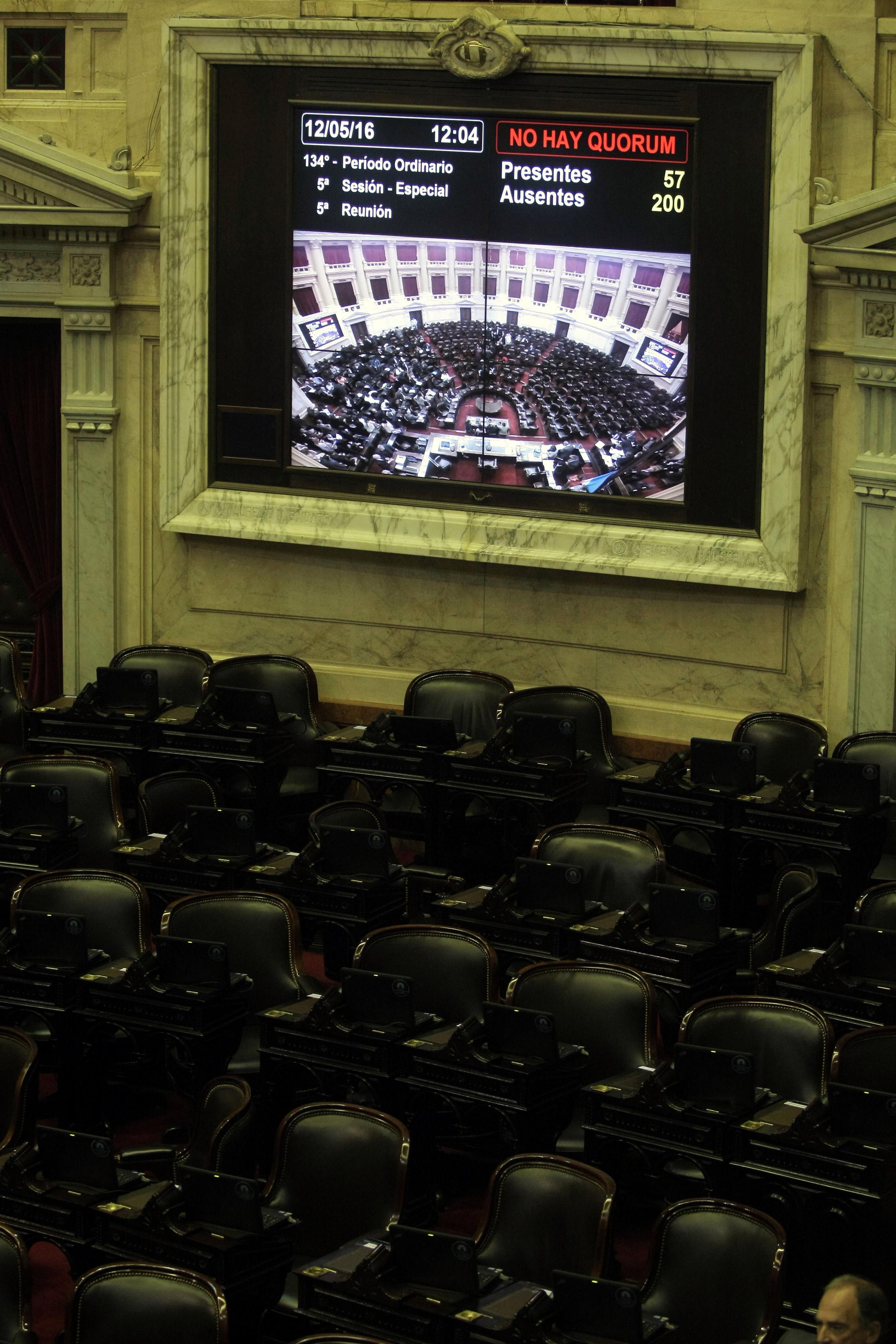 Cámara de Diputado Votación