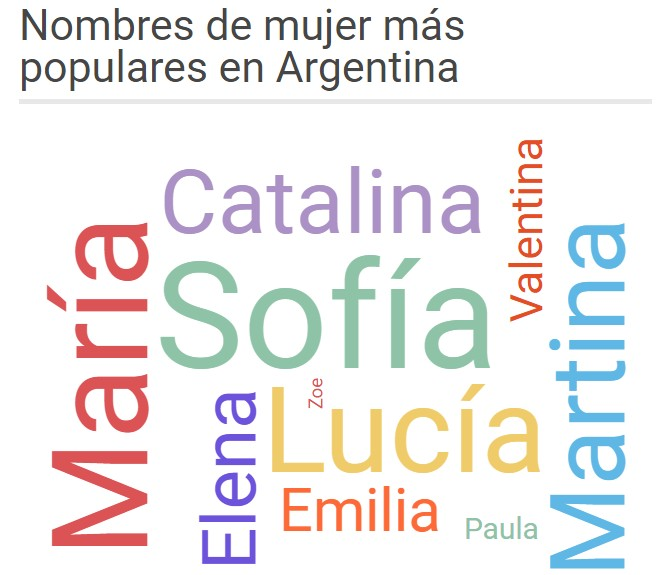 nombres mujer