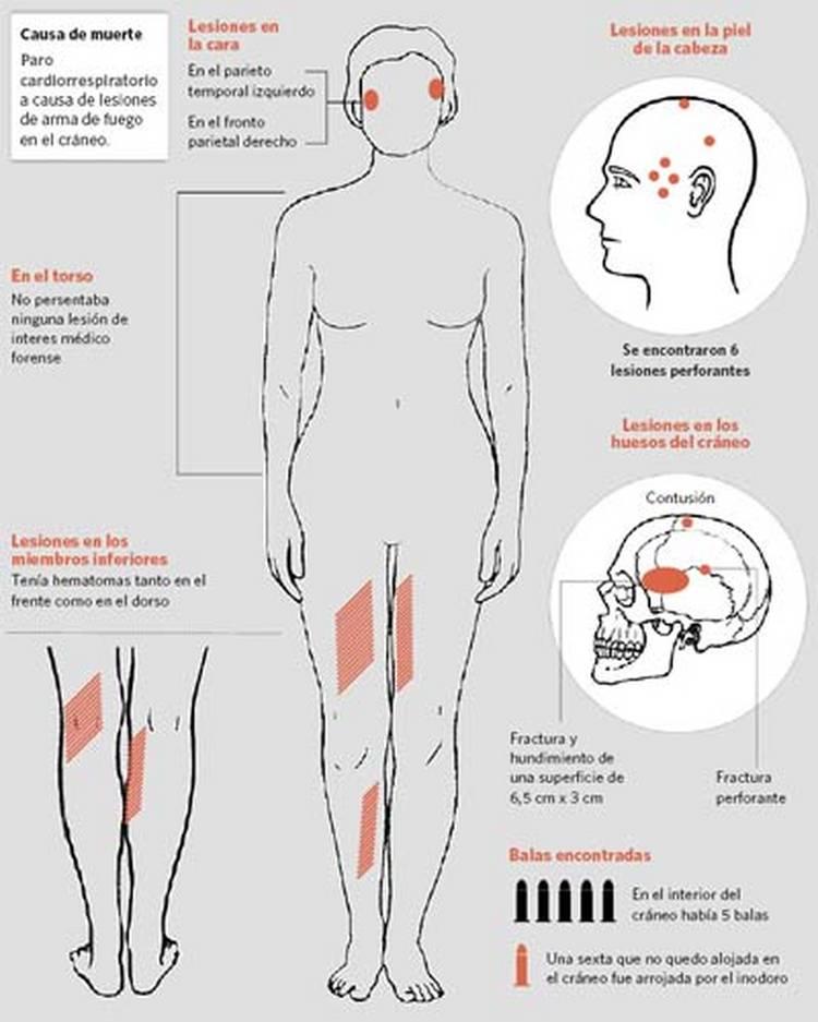 lesiones-victima-autopsia_claima20110715_0102_19