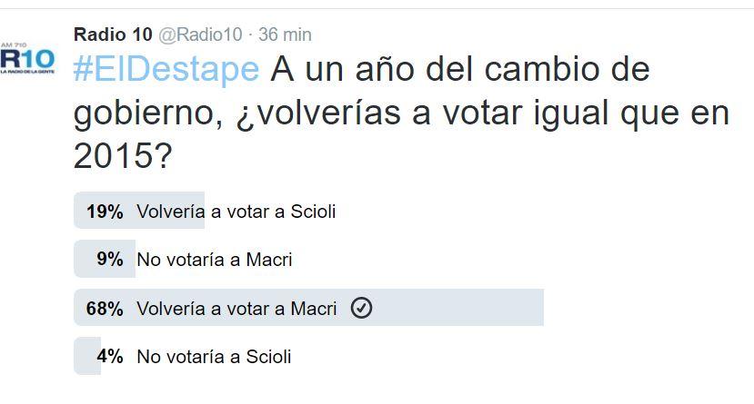 radio10-encuesta-navarro