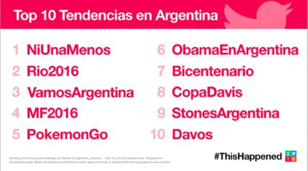 tt argentinos