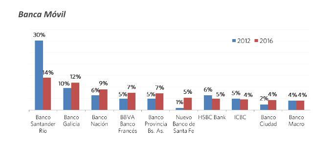 bancos-informe