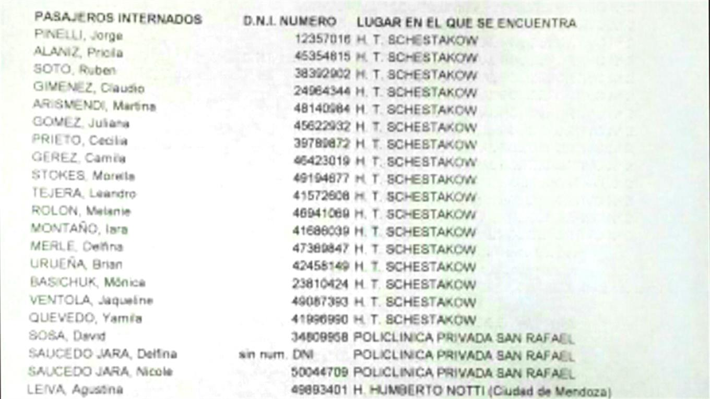 lista de internados