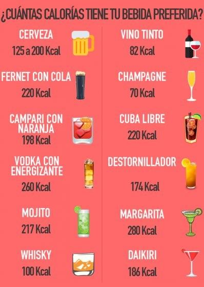 alcohol calorias