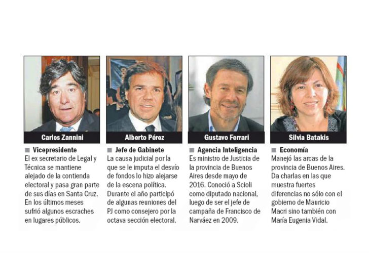 Candidato2