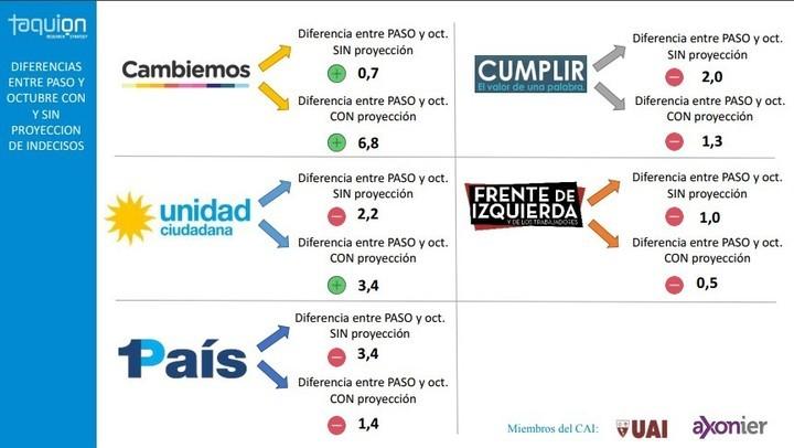 encuesta_provincia1
