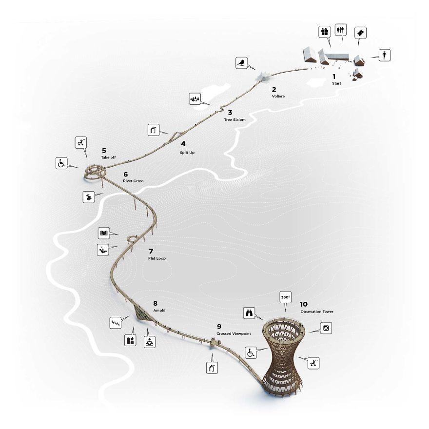 spiraling-treetop-walkway-effekt-denmark-59cb5278acf25__880