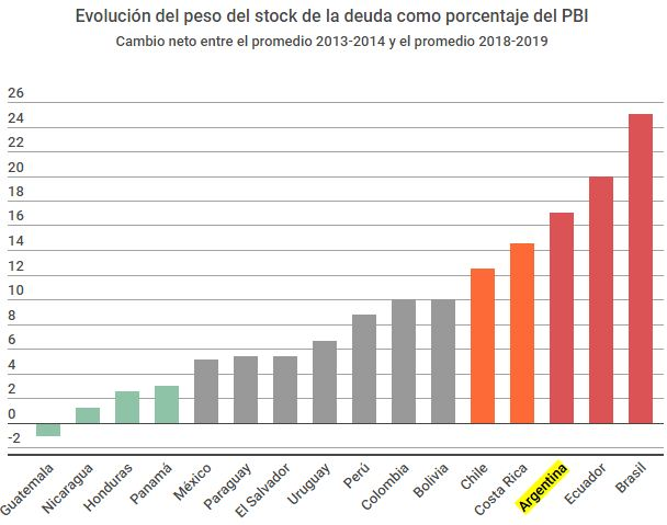 deuda-argentina-2019