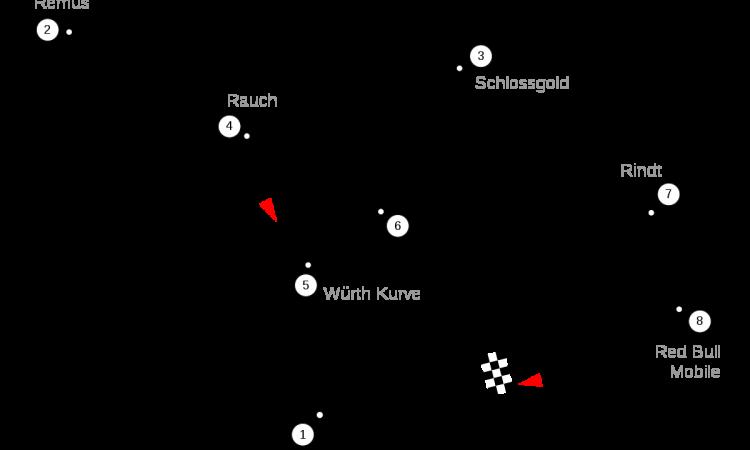circuito red bull